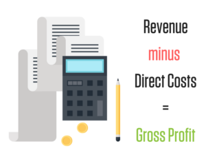 Gross Profit Equation